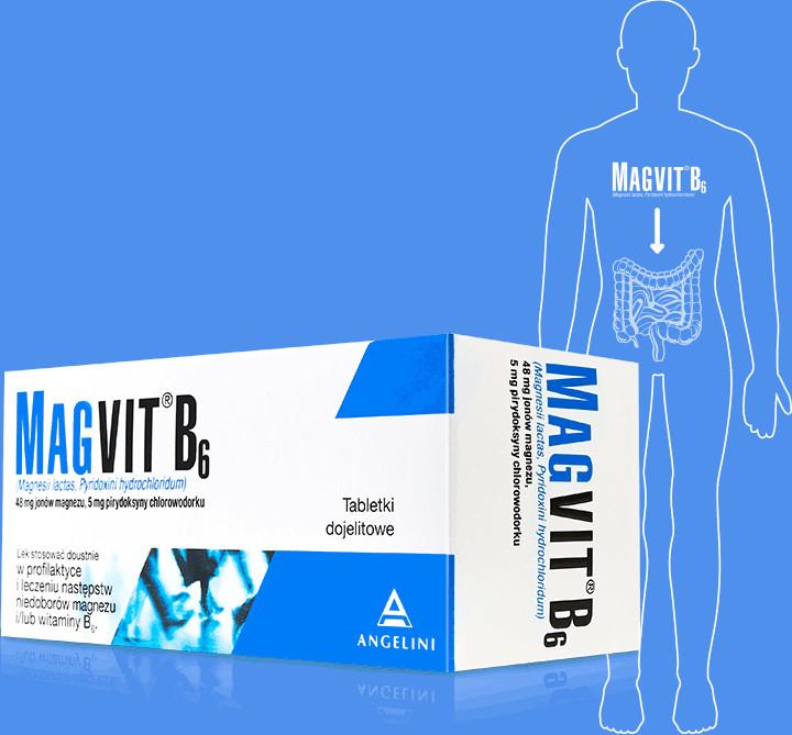 Opakowanie Magvit B6 z uproszczoną sylwetkączłowieka w tle